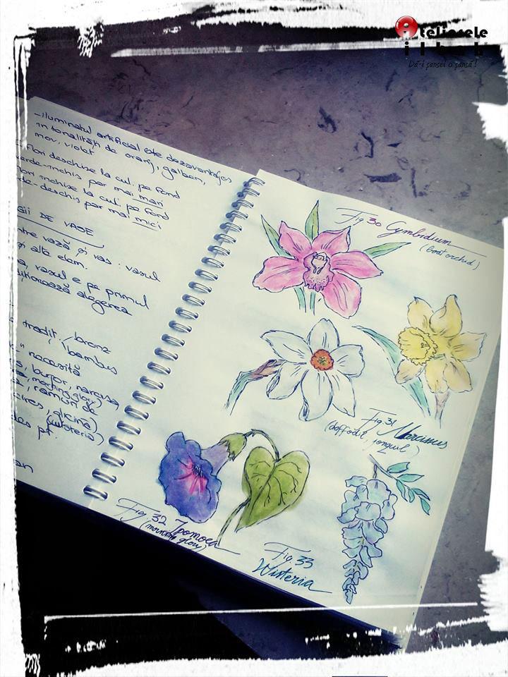curs-decorator-floral-7